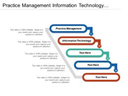 Practice Management Information Technology Database Performance Organizational Behavior Cpb