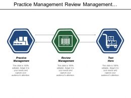 Practice Management Review Management Leadership Development Business Performance Cpb