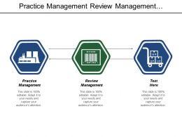 Practice Management Review Management Leadership Development Business Performance Cpb
