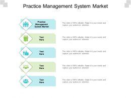 Practice Management System Market Ppt Powerpoint Presentation Slides Elements Cpb