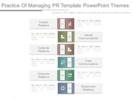 Practice Of Managing Pr Template Powerpoint Themes