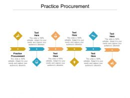 Practice Procurement Ppt Powerpoint Presentation Summary Visuals Cpb