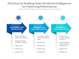 Practices For Building Team Emotional Intelligence For Improving Performance