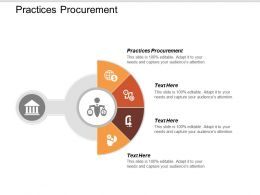 Practices Procurement Ppt Powerpoint Presentation Gallery Slide Portrait Cpb