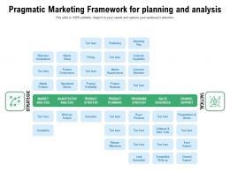Pragmatic Marketing Framework For Planning And Analysis