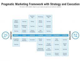 Pragmatic Marketing Framework With Strategy And Execution