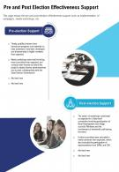 Pre And Post Election Effectiveness Support Presentation Report Infographic PPT PDF Document