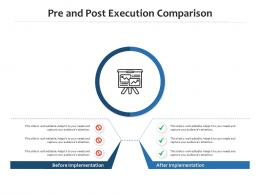 Pre And Post Execution Comparison Infographic Template