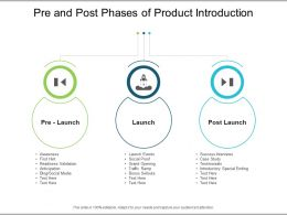 Pre And Post Phases Of Product Introduction