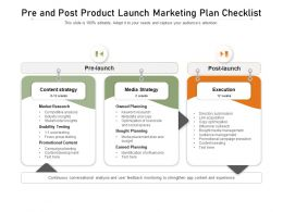 Pre And Post Product Launch Marketing Plan Checklist