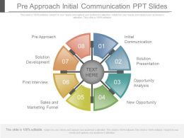 Pre Approach Initial Communication Ppt Slides