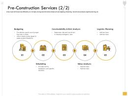 Pre Construction Services M2571 Ppt Powerpoint Presentation Visual Aids Icon