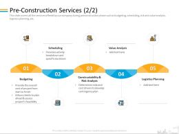 Pre Construction Services Plan M2092 Ppt Powerpoint Presentation Infographics Rules
