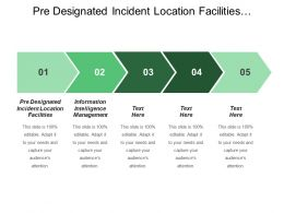 Pre Designated Incident Location Facilities Information Intelligence Management