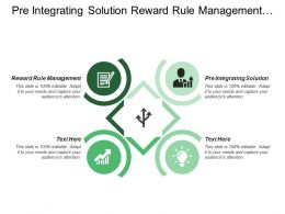 Pre Integrating Solution Reward Rule Management Prebuilt Solution
