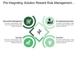 Pre Integrating Solution Reward Rule Management Prebuilt Solution