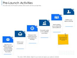 Pre Launch Activities And Audience Ppt Powerpoint Presentation Ideas Slides