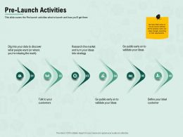 Pre Launch Activities And Turn Ppt Powerpoint Presentation Styles Master Slide
