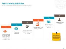 Pre Launch Activities Ppt Powerpoint Presentation File Graphics