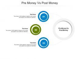 Pre Money Vs Post Money Ppt Powerpoint Presentation Portfolio Ideas Cpb