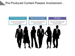 Pre Produced Content Passive Involvement Transitions Impacts Organizational Design
