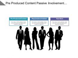 Pre Produced Content Passive Involvement Transitions Impacts Organizational Design