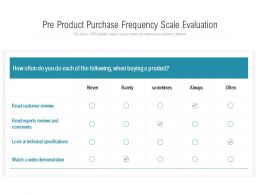 Pre Product Purchase Frequency Scale Evaluation
