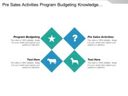 Pre Sales Activities Program Budgeting Knowledge Management Definition Cpb