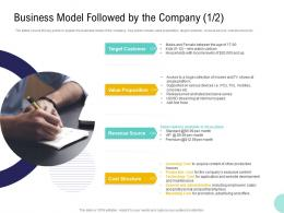 Pre Seed Money Pitch Deck Business Model Followed By The Company Ppt Powerpoint Themes
