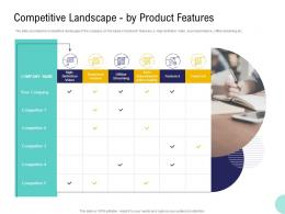 Pre Seed Money Pitch Deck Competitive Landscape By Product Features Ppt Layout Ideas