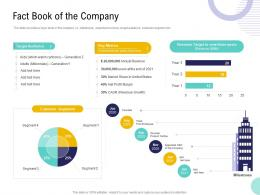 Pre Seed Money Pitch Deck Fact Book Of The Company Ppt Powerpoint Structure