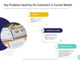 Pre Seed Money Pitch Deck Key Problems Faced By The Customers In Current Market Ppt Grid