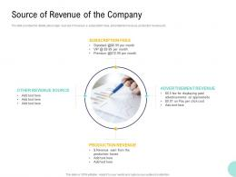 Pre Seed Money Pitch Deck Source Of Revenue Of The Company Ppt Powerpoint Objects
