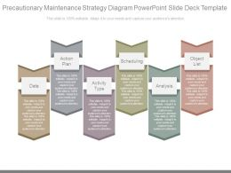 Precautionary Maintenance Strategy Diagram Powerpoint Slide Deck Template