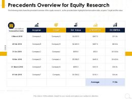 Precedents Overview For Equity Research Acquirer Ppt Powerpoint Presentation Infographic Graphics Download
