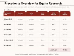 Precedents Overview For Equity Research Ebitda Ppt Powerpoint Presentation Styles Format Ideas