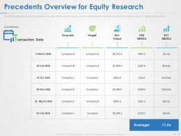 Precedents Overview For Equity Research Ppt Powerpoint Presentation Summary Display