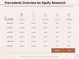 Precedents Overview For Equity Research Transaction Ppt Powerpoint Presentation Slides Format Ideas