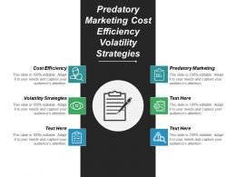 Predatory Marketing Cost Efficiency Volatility Strategies Brand Threat Cpb
