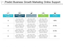 Predict Business Growth Marketing Online Support Business Strategy Roadmap Cpb