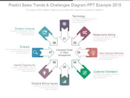 Predict Sales Trends And Challenges Diagram Ppt Example 2015