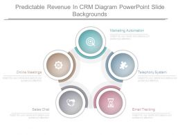 Predictable Revenue In Crm Diagram Powerpoint Slide Backgrounds