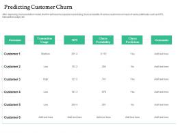 Predicting Customer Churn Handling Customer Churn Prediction Golden Opportunity Ppt Mockup
