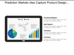 Prediction Markets Idea Capture Product Design Business Plans