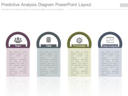 Predictive Analysis Diagram Powerpoint Layout