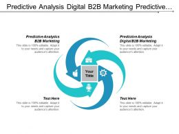 Predictive Analysis Digital B2b Marketing Predictive Analytics B2b Marketing Cpb