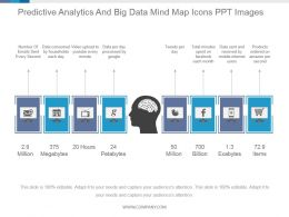 Predictive Analytics And Big Data Mind Map Icons Ppt Images