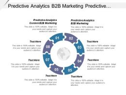 Predictive Analytics B2b Marketing Predictive Analytics Content B2b Marketing Cpb