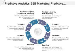 Predictive Analytics B2b Marketing Predictive Analytics Content B2b Marketing Cpb