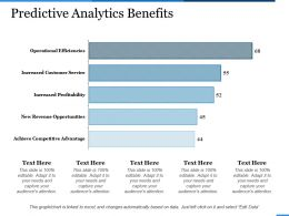 Predictive Analytics Benefits Operational Efficiencies